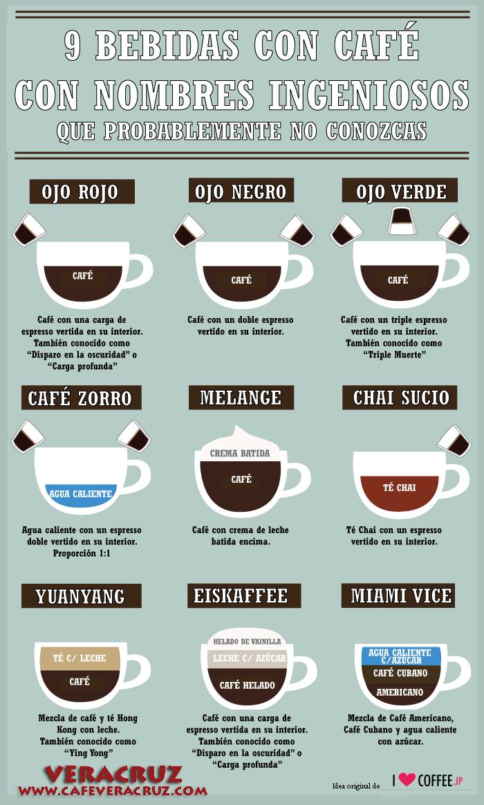 9 originales cócteles de café